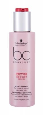 BC Bonacure Peptide Repair Rescue - Schwarzkopf Professional - Ingrijire par